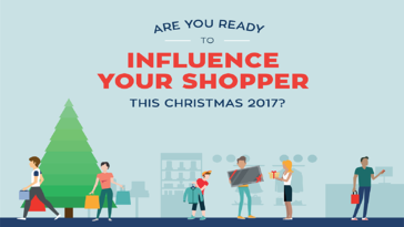shopper intentions